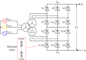 Three Phase further File 3 phase AC waveform likewise Elecy3 19 together with 240v Delta Wiring Diagram as well Three Phase System. on delta three phase transformer voltages