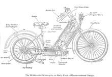 first motorcycle. diagram of 1894 hildebrand \u0026 wolfmüller. first motorcycle