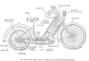 Hildebrand & Wolfmüller - Image: 1894 Hildebrand & Wolfmüller diagram