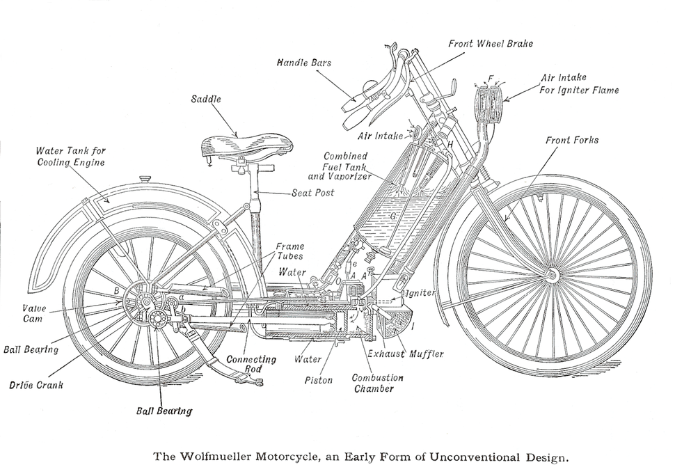 1894 Hildebrand %26 Wolfm%C3%BCller diagram