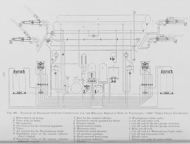 File 301   U0026 39 1904 U0026 39  Valtellina Locomotive