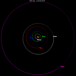 951 Gaspra - Gaspra orbits the sun just outside of the orbit of Mars