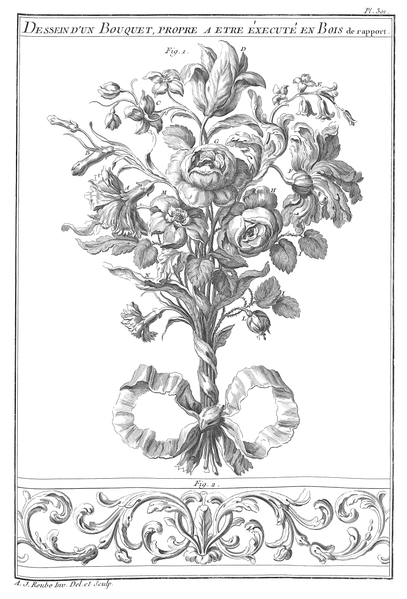 File:A-J Roubo - L'Art du Menuisier - Planche 301.png