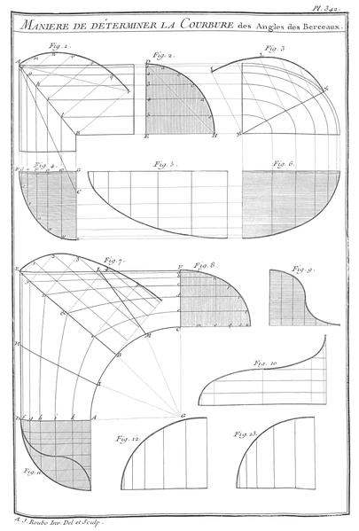 File:A-J Roubo - L'Art du Menuisier - Planche 342.png