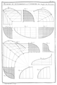 A-J Roubo - L'Art du Menuisier - Planche 342.png