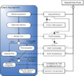 ABP process.png