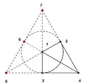 AG(2,2)-PG(2,2).jpg