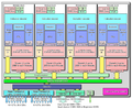 AMD Bulldozer block diagram (8 core CPU).PNG