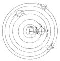 ARAGO Francois Astronomie Populaire T2 djvu 0275 Fig180.png