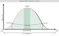 Abiotische-faktor-temperatur.PNG