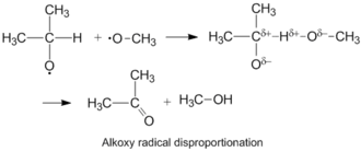 Radical disproportionation - Image: Alkoxy radical disp 3