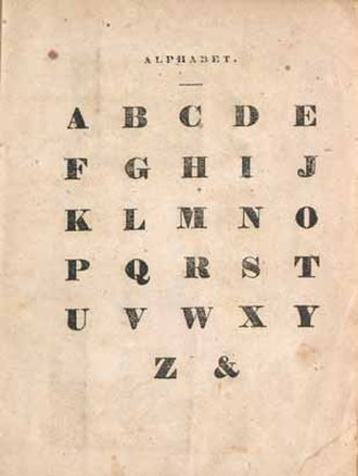 Ampersand - Image: Alphabet with ampersand
