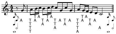 arsis thesis musik