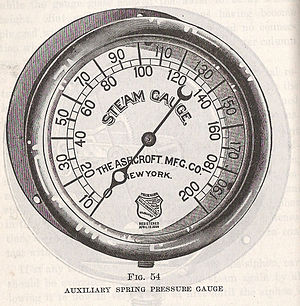 Ashcroft Steam Gauge