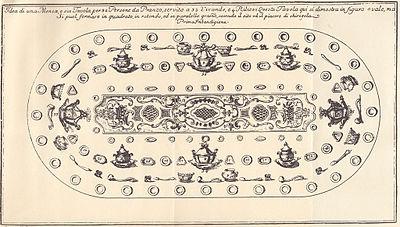 Servizio A Tavola Wikipedia