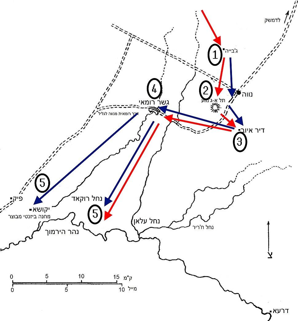 Battle of Yarmouk Kaegi