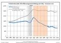 Bevölkerungsentwicklung Friedrichswalde.pdf