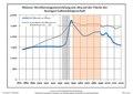 Bevölkerungsentwicklung Rhinow.pdf