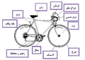 Bicycle description in farsi language.PNG