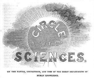 Orr's Circle of the Sciences - Circle of the Sciences, illustration from the introductory section of the work