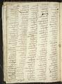 Codex trivulzianus Image 107.png