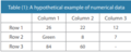 Completeness Table for Data Editing.png