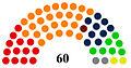 Composition de la chambre des députés au Luxembourg.jpg