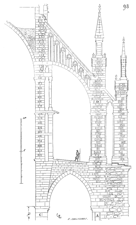 Coupe.arc.boutant.cathedrale.Amiens.png