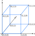 Cube coords.png