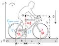 Démarrage d'un cycliste - bis.png