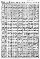 De gli horologi solari-1638-illustrazioni-116.PNG
