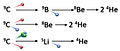 Decadimento carbonio-9.jpg
