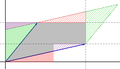 Determinant de vecteur dim 2 egalite geometrique.png