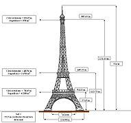Eyfel Kulesi Vikipedi