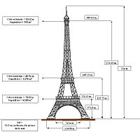 Dimensions tour Eiffel.JPG