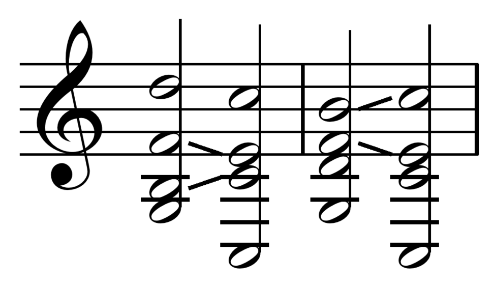 Dominant seventh tritone resolution chords