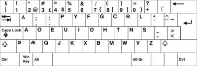 deae2a5d4 Dvorak (tastatur) – Wikipedia