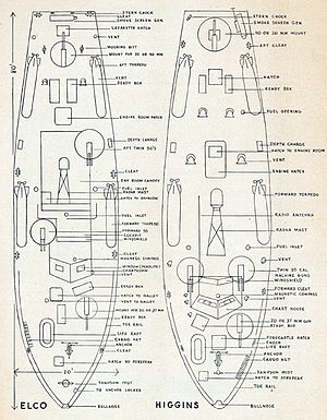 PT boat - Elco and Higgins PT boats, as published in a 1945 training manual