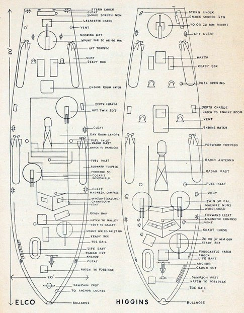 ELCO and Higgins PT boats, Know Your PT Boat US Navy July 1945