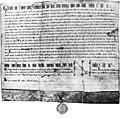 Edictum contra communia civitatum, 1232.jpg