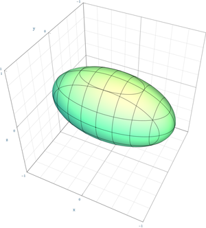 Ellipse - Image: Ellipsoid Quadric