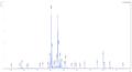 Espectre de MALDI-TOF.png