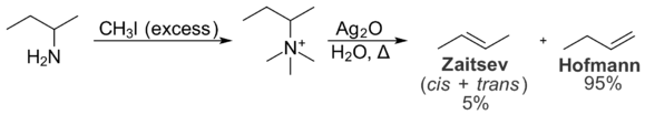 An example of the Hofmann elimination reaction.