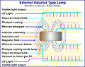 External Inductor Type Induction Lamp Dwg.jpg