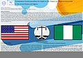FEDERALISM IN USA AND NIGERIA IN COMPARATIVE PERSPECTIVE.jpg