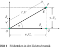Feldstaerken im elektrodynamischen Feld.png