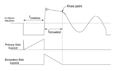 flyback transformer wikipedia Current Transformer Wiring Diagram example of current waveforms in a flyback transformer