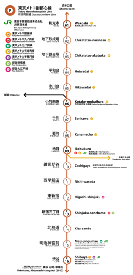 Fukutoshin line overview.png
