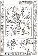 Fundación de México-Tenochtitlan, según el Códice Mendocino