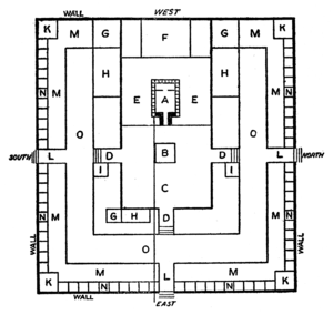 Third Temple - Image: Ground Plan of Ezekiel's Temple